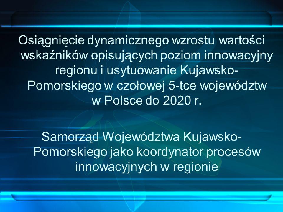 Osiągnięcie dynamicznego wzrostu wartości wskaźników opisujących poziom innowacyjny regionu i usytuowanie Kujawsko- Pomorskiego w czołowej 5-tce wojew