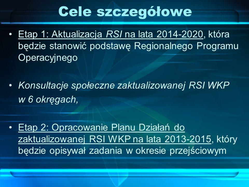 Cele szczegółowe Etap 1: Aktualizacja RSI na lata 2014-2020, która będzie stanowić podstawę Regionalnego Programu Operacyjnego Konsultacje społeczne z