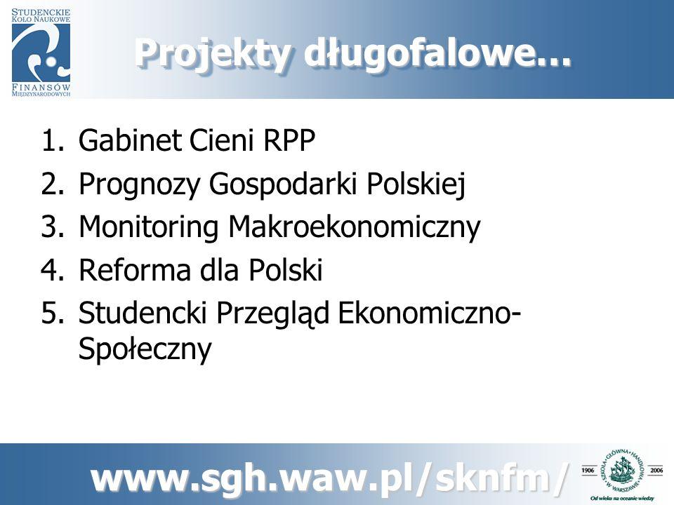 www.sgh.waw.pl/sknfm/ Projekty długofalowe… 6.Warsztaty Naukowe/Spotkania Eksperckie 7.