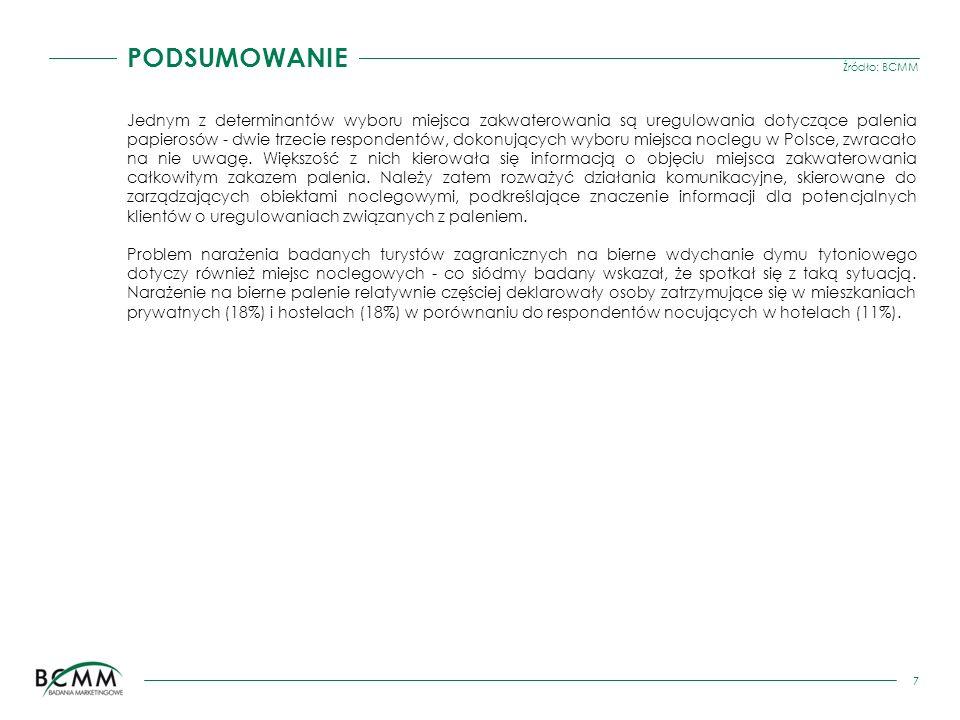 Źródło: BCMM 8 SPIS TREŚCI Wstęp Podsumowanie Profil respondenta - turysty zagranicznego …………………………………………………………....…….8 struktura demograficzna, geograficzna, długość pobytu w Polsce odwiedzane lokale gastronomiczno-rozrywkowe oraz miejsce zakwaterowania palenie papierosów znajomość obowiązujących przepisów dotyczących zakazu palenia w kraju zamieszkania respondenta Opinie turystów zagranicznych na temat zakazu palenia w miejscach publicznych…….....…….14 postawy wobec zakazu palenia papierosów w lokalach gastronomicznych i rozrywkowych wpływ zakazu palenia papierosów na postrzeganie atrakcyjności odwiedzanych miejsc wpływ zakazu palenia papierosów na wybór lokalu gastronomicznego lub rozrywkowego narażenie na bierne wdychanie dymu tytoniowego opuszczenie lokalu z powodu narażenia na bierne wdychanie dymu tytoniowego zauważalność informacji o zakazie palenia papierosów w odwiedzonych lokalach wpływ zakazu palenia papierosów na wybór miejsca zakwaterowania narażenie na bierne wdychanie dymu tytoniowego w miejscu zakwaterowania Aneks ……………………………………………………………………………………………………………….31 przekroje badanych zmiennych według danych metryczkowych struktura próby