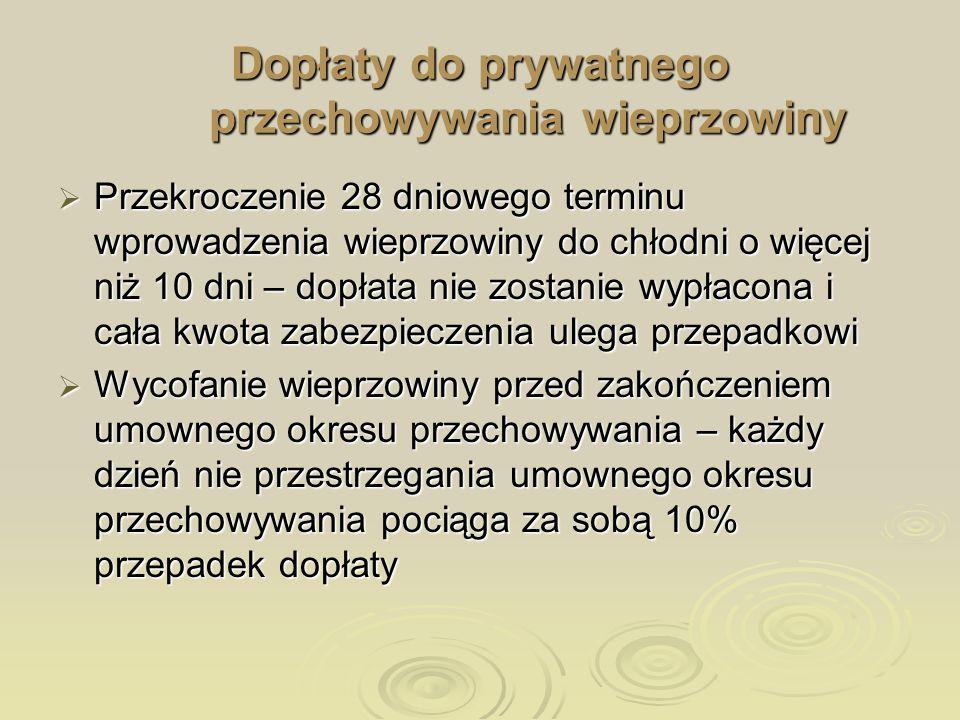 Dopłaty do prywatnego przechowywania wieprzowiny Przekroczenie 28 dniowego terminu wprowadzenia wieprzowiny do chłodni o więcej niż 10 dni – dopłata n