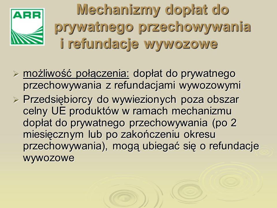 Mechanizmy dopłat do prywatnego przechowywania i refundacje wywozowe możliwość połączenia: dopłat do prywatnego przechowywania z refundacjami wywozowy