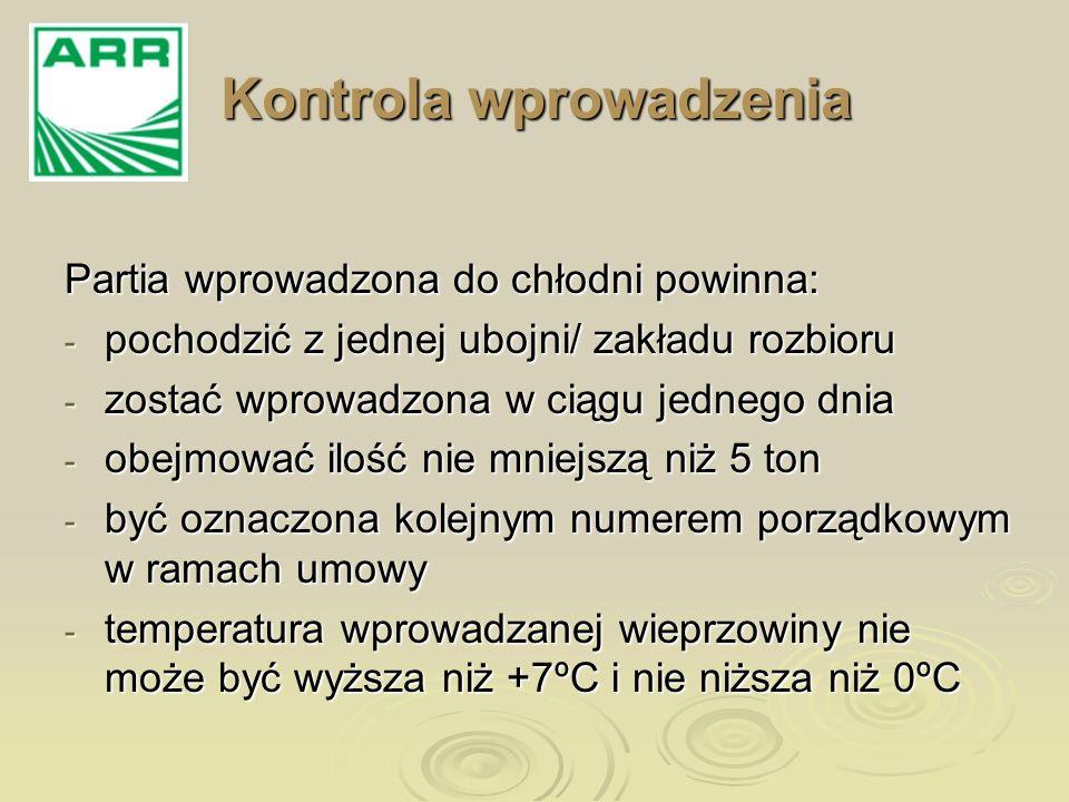Zakres kontroli całkowitego wprowadzenia: stwierdzenie, że wprowadzone partie wieprzowiny znajdują się w chłodni stwierdzenie, że wprowadzone partie wieprzowiny znajdują się w chłodni kontrola dokumentacji znajdującej się w chłodni kontrola dokumentacji znajdującej się w chłodni sprawdzenie właściwego oznakowania opakowań i palet sprawdzenie właściwego oznakowania opakowań i palet Kontrola całkowitego wprowadzenia
