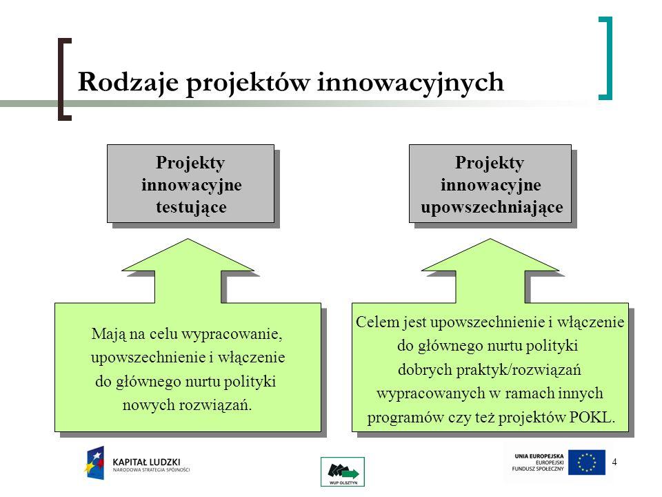 4 Rodzaje projektów innowacyjnych Projekty innowacyjne testujące Projekty innowacyjne testujące Projekty innowacyjne upowszechniające Projekty innowac