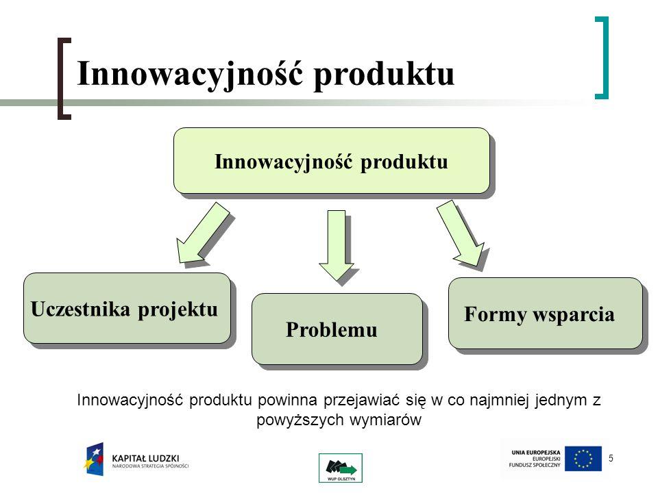 5 Innowacyjność produktu Uczestnika projektu Problemu Formy wsparcia Innowacyjność produktu powinna przejawiać się w co najmniej jednym z powyższych w