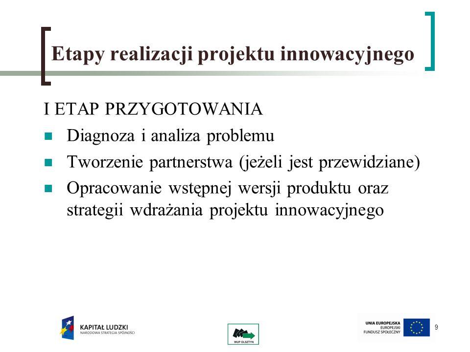 9 Etapy realizacji projektu innowacyjnego I ETAP PRZYGOTOWANIA Diagnoza i analiza problemu Tworzenie partnerstwa (jeżeli jest przewidziane) Opracowani