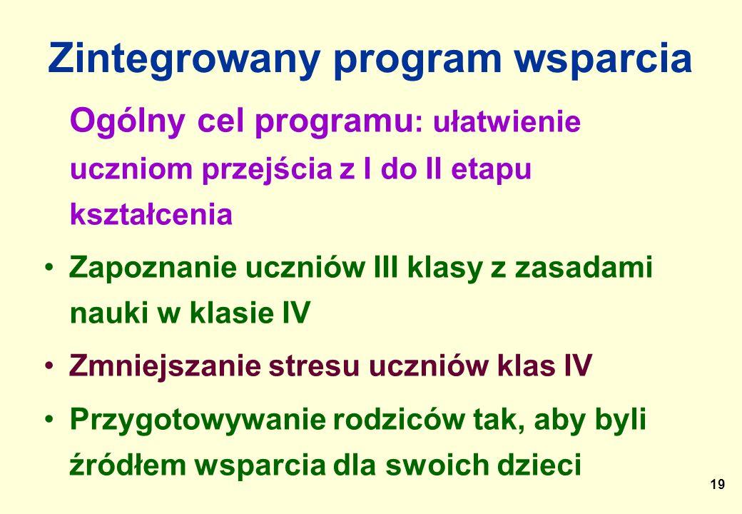 19 Zintegrowany program wsparcia Ogólny cel programu : ułatwienie uczniom przejścia z I do II etapu kształcenia Zapoznanie uczniów III klasy z zasadam