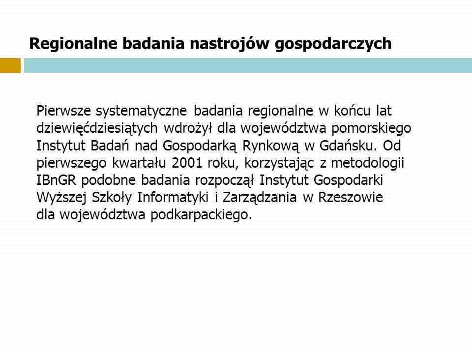 Regionalne badania nastrojów gospodarczych Pierwsze systematyczne badania regionalne w końcu lat dziewięćdziesiątych wdrożył dla województwa pomorskie