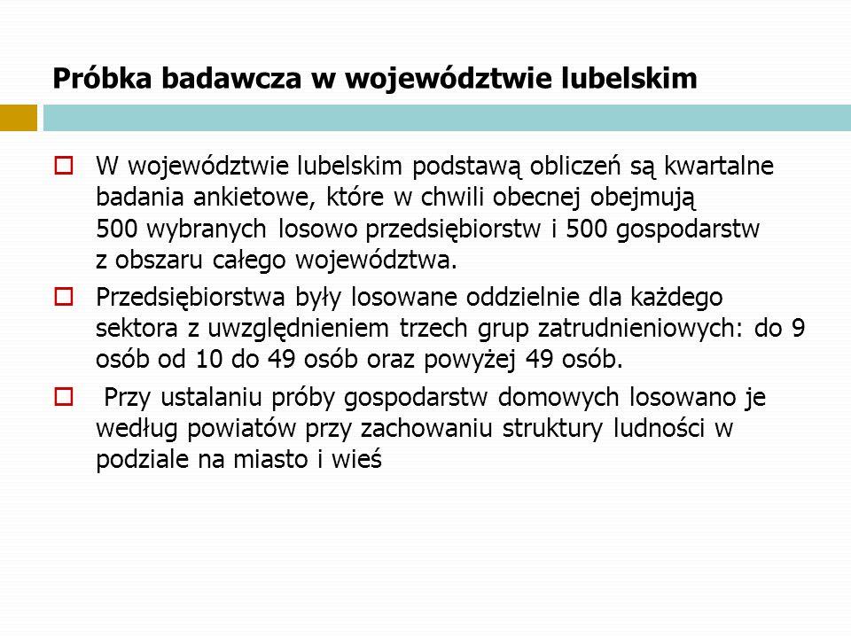 Próbka badawcza w województwie lubelskim W województwie lubelskim podstawą obliczeń są kwartalne badania ankietowe, które w chwili obecnej obejmują 50