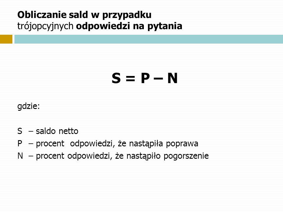 Obliczanie sald w przypadku trójopcyjnych odpowiedzi na pytania S = P – N gdzie: S – saldo netto P – procent odpowiedzi, że nastąpiła poprawa N – proc