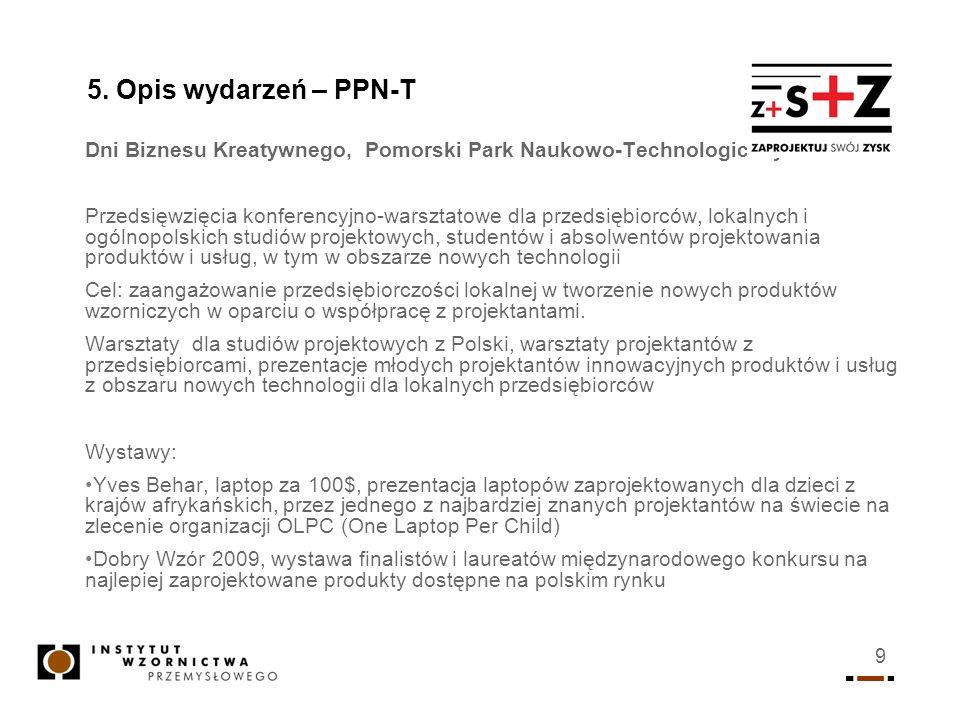 9 5. Opis wydarzeń – PPN-T Dni Biznesu Kreatywnego, Pomorski Park Naukowo-Technologiczny Przedsięwzięcia konferencyjno-warsztatowe dla przedsiębiorców