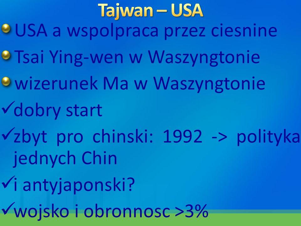 USA a wspolpraca przez ciesnine Tsai Ying-wen w Waszyngtonie wizerunek Ma w Waszyngtonie dobry start zbyt pro chinski: 1992 -> polityka jednych Chin i