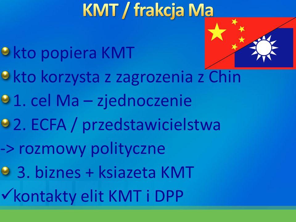 kto popiera KMT kto korzysta z zagrozenia z Chin 1. cel Ma – zjednoczenie 2. ECFA / przedstawicielstwa -> rozmowy polityczne 3. biznes + ksiazeta KMT