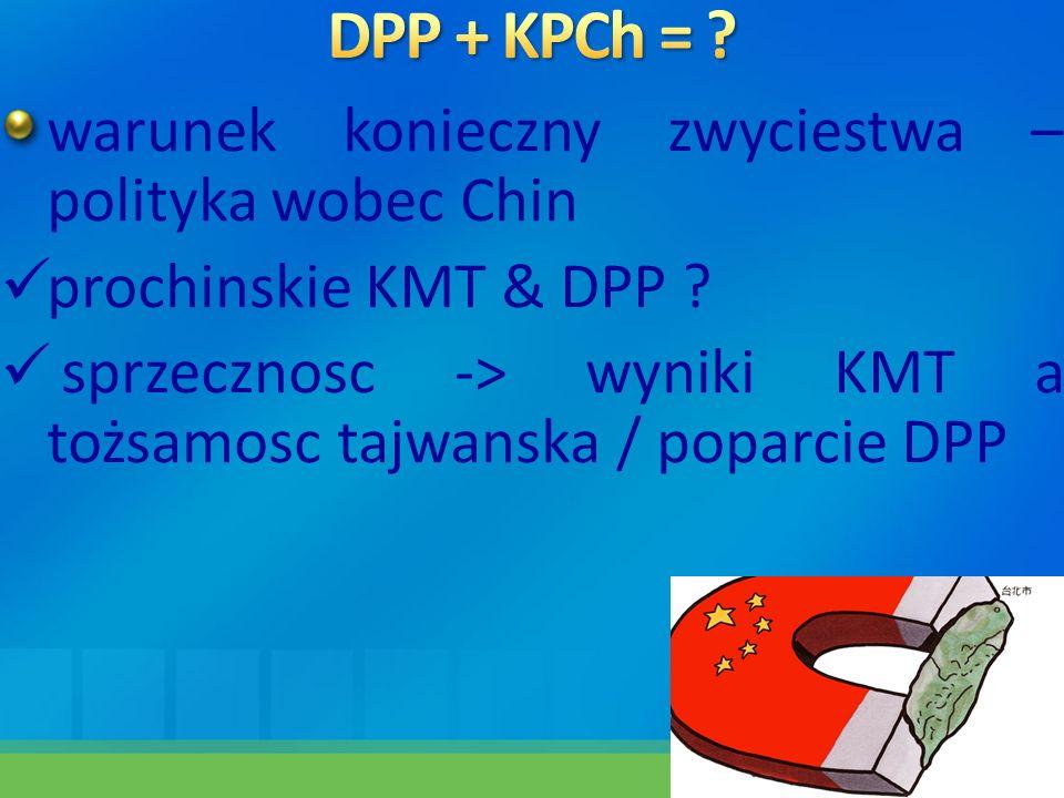 warunek konieczny zwyciestwa – polityka wobec Chin prochinskie KMT & DPP ? sprzecznosc -> wyniki KMT a tożsamosc tajwanska / poparcie DPP