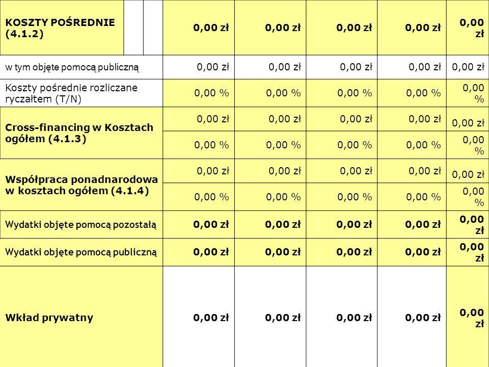 KOSZTY POŚREDNIE (4.1.2) 0,00 zł w tym objęte pomoc ą publiczn ą 0,00 zł Koszty pośrednie rozliczane ryczałtem (T/N) 0,00 % Cross-financing w Kosztach