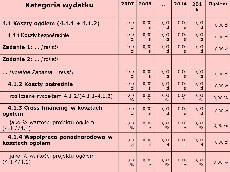 Kategoria wydatku 20072008 … 2014201 5 Og ó łem 4.1 Koszty ogółem (4.1.1 + 4.1.2) 0,00 zł 4.1.1 Koszty bezpo ś redni e 0,00 zł Zadanie 1: … [tekst] 0,