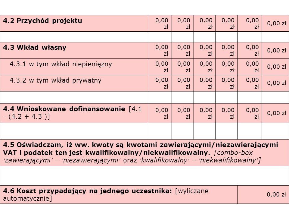 4.2 Przychód projektu 0,00 zł 4.3 Wkład własny 0,00 zł 4.3.1 w tym wkład niepieniężny 0,00 zł 4.3.2 w tym wkład prywatny 0,00 zł 4.4 Wnioskowane dofin