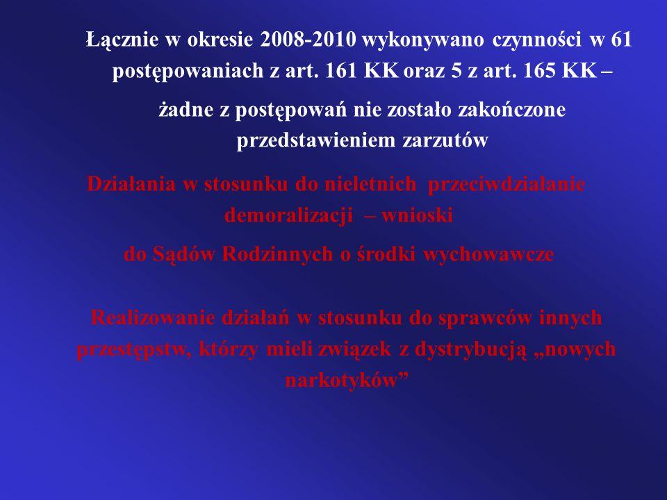 Łącznie w okresie 2008-2010 wykonywano czynności w 61 postępowaniach z art. 161 KK oraz 5 z art. 165 KK – żadne z postępowań nie zostało zakończone pr