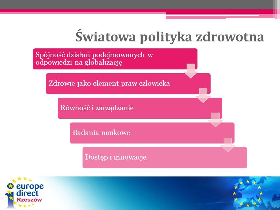 Światowa polityka zdrowotna Spójność działań podejmowanych w odpowiedzi na globalizację Zdrowie jako element praw człowiekaRówność i zarządzanieBadani