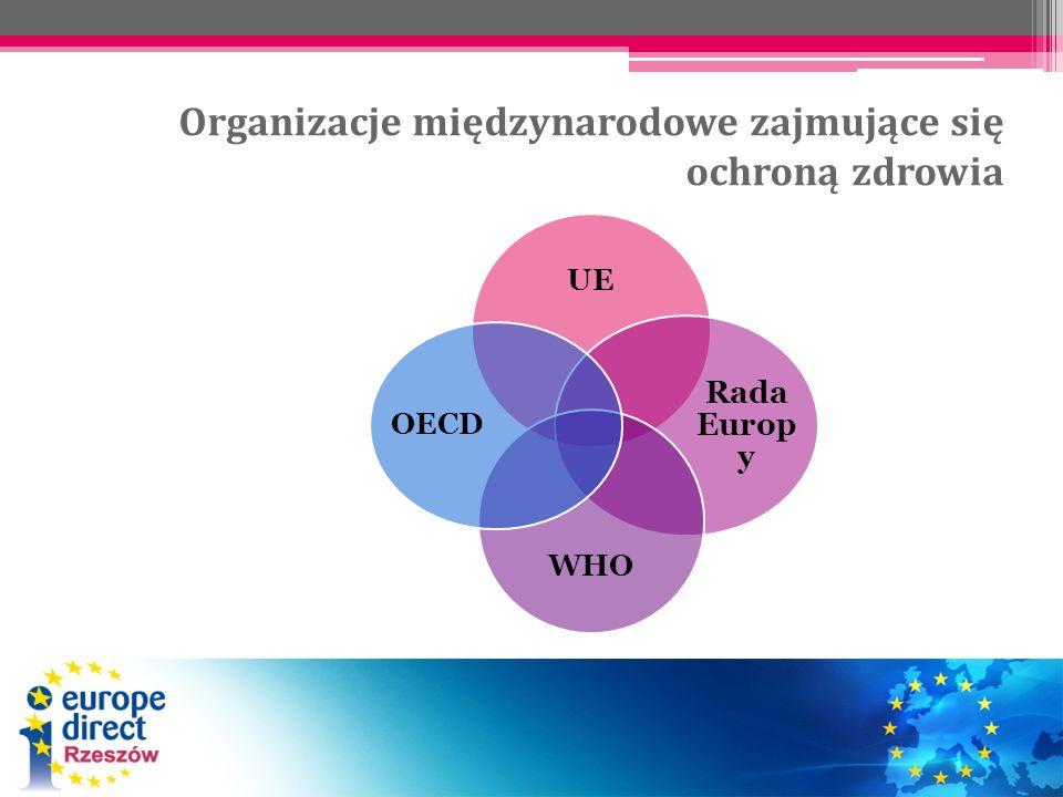 Organizacje międzynarodowe zajmujące się ochroną zdrowia UE Rada Europ y WHO OECD