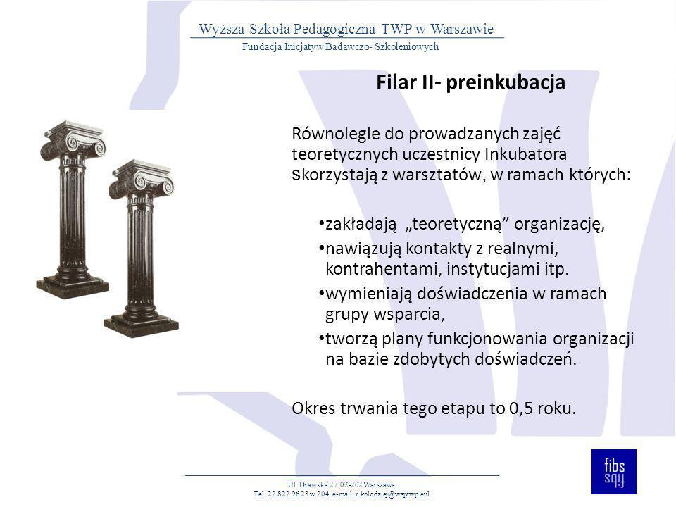 Ul.Drawska 27 02-202 Warszawa Tel.