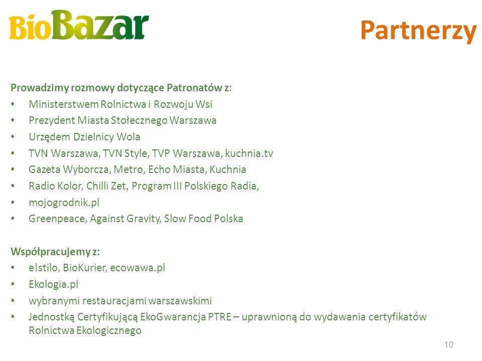 Partnerzy Prowadzimy rozmowy dotyczące Patronatów z: Ministerstwem Rolnictwa i Rozwoju Wsi Prezydent Miasta Stołecznego Warszawa Urzędem Dzielnicy Wol