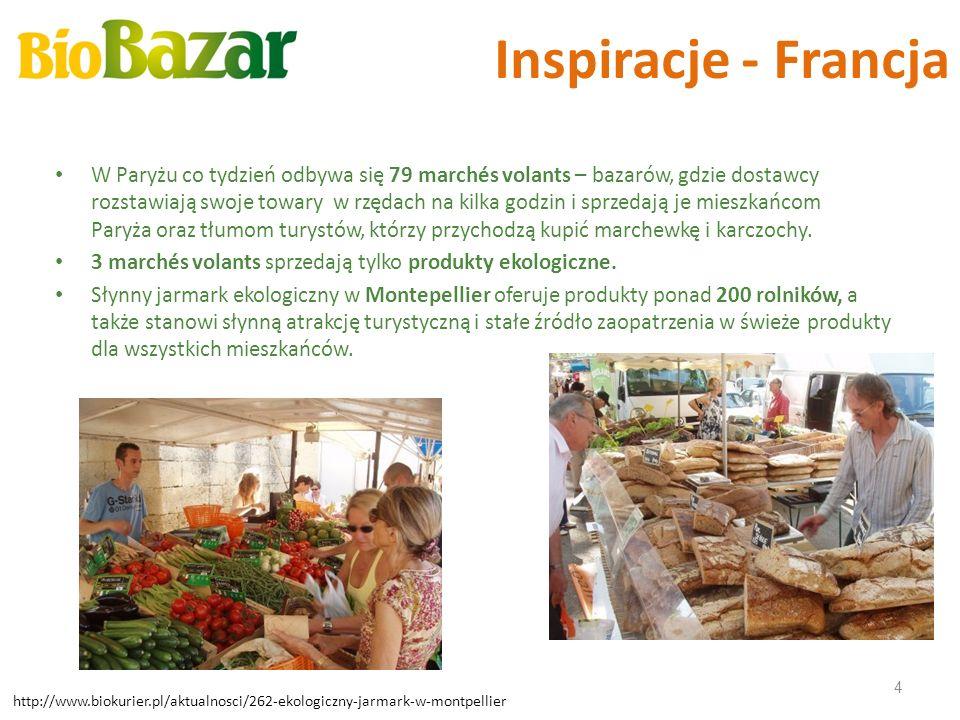 Inspiracje - Francja W Paryżu co tydzień odbywa się 79 marchés volants – bazarów, gdzie dostawcy rozstawiają swoje towary w rzędach na kilka godzin i