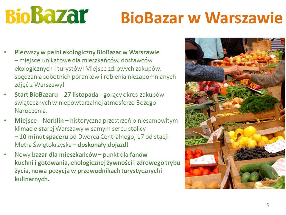 BioBazar w Warszawie Pierwszy w pełni ekologiczny BioBazar w Warszawie – miejsce unikatowe dla mieszkańców, dostawców ekologicznych i turystów! Miejsc