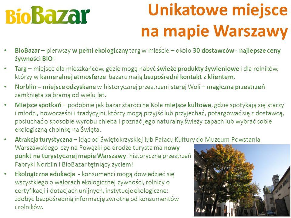 Unikatowe miejsce na mapie Warszawy BioBazar – pierwszy w pełni ekologiczny targ w mieście – około 30 dostawców - najlepsze ceny żywności BIO! Targ –