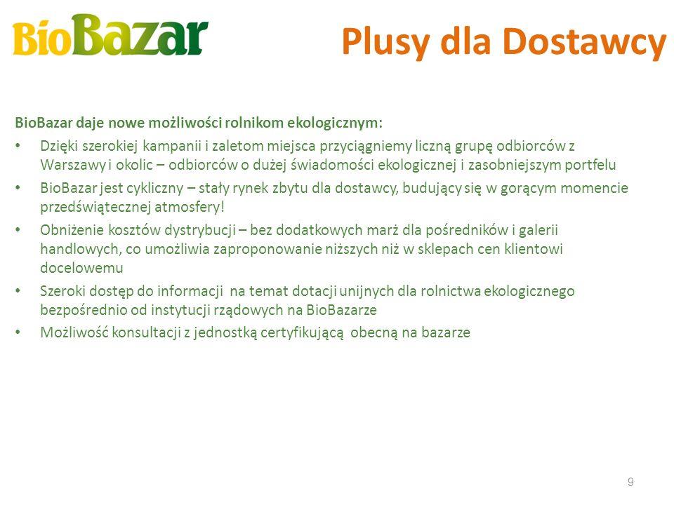 Plusy dla Dostawcy BioBazar daje nowe możliwości rolnikom ekologicznym: Dzięki szerokiej kampanii i zaletom miejsca przyciągniemy liczną grupę odbiorc