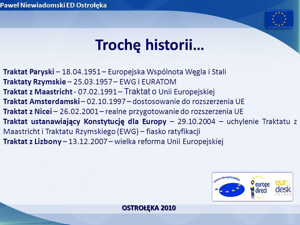 Traktat z Lizbo ny Traktat z Lizbony to umowa międzynarodowa w rozumieniu prawa międzynarodowego (publicznego) Każdy załącznik i protokół załączony do jego treści stanowi integralną część tej umowy (sprawa bardzo istotna w kontekście kontrowersyjnej Karty Praw Podstawowych Paweł Niewiadomski ED Ostrołęka OSTROŁĘKA 2010