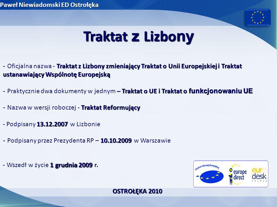 Traktat z Lizbo ny nie zastępuje - Traktat z L izbo ny zmienia traktaty UE i WE, ale ich nie zastępuje Wyposaża on Unię w ramy prawne - Wyposaża on Unię w ramy prawne /UE posiada osobowość prawną i jest już organizacją międzynarodową/ oraz instrumenty potrzebne do sprostania przyszłym wyzwaniom i spełnienia oczekiwań społeczeństw Traktat o ustanowieniu WE, - Dotychczas Wspólnoty obowiąz ywały 3 traktaty: Traktat o ustanowieniu WE, Traktat o Euratomie nie obowiązujący w systemie unijnym, a prawie wspólnotowym oraz Traktat o UE, Paweł Niewiadomski ED Ostrołęka OSTROŁĘKA 2010