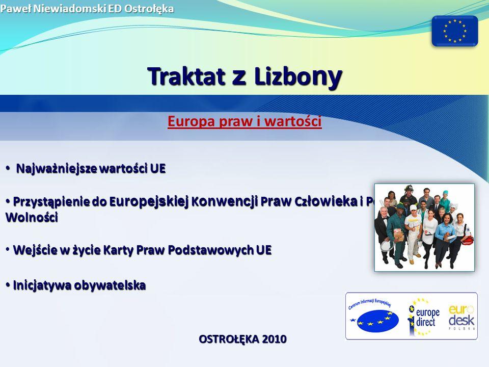 Traktat z Lizbo ny Unia Europejska w świecie Unia Europejska uzyskuje podmiotowość prawną Unia Europejska uzyskuje podmiotowość prawną Utworzenie Europejskiej Służby Działań Zewnętrznych Utworzenie Europejskiej Służby Działań Zewnętrznych Utworzenie Europejskiego Ochotniczego Korpusu Utworzenie Europejskiego Ochotniczego Korpusu Pomocy Humanitarnej Pomocy Humanitarnej Paweł Niewiadomski ED Ostrołęka OSTROŁĘKA 2010