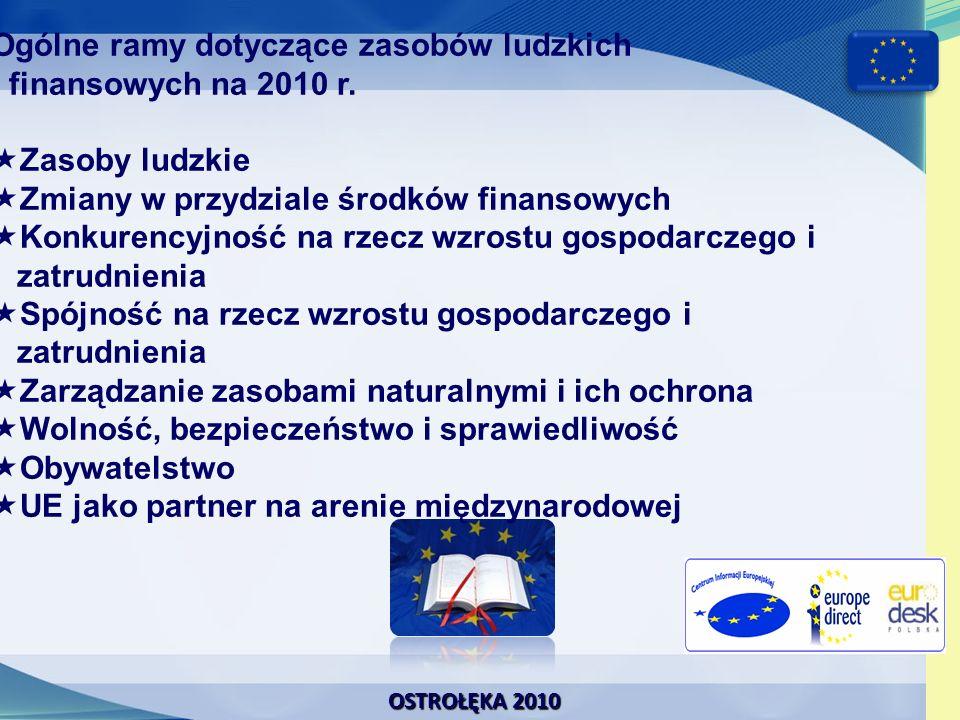 OSTROŁĘKA 2010 Prezydencja Hiszpańska Prezydencja Hiszpańska Kryzys w Grecji Kryzys w Grecji Implementacja Traktatu z Lizbony Implementacja Traktatu z Lizbony Przygotowania do polskiej Prezydencji Przygotowania do polskiej Prezydencji