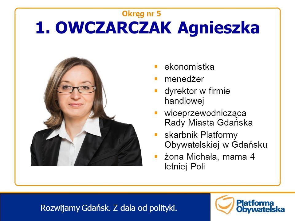 1.OWCZARCZAK Agnieszka Rozwijamy Gdańsk. Z dala od polityki.