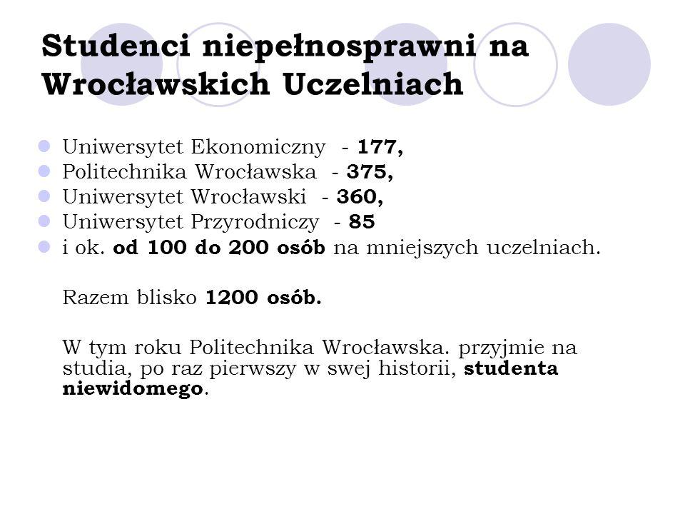 Studenci niepełnosprawni na Wrocławskich Uczelniach Uniwersytet Ekonomiczny - 177, Politechnika Wrocławska - 375, Uniwersytet Wrocławski - 360, Uniwer