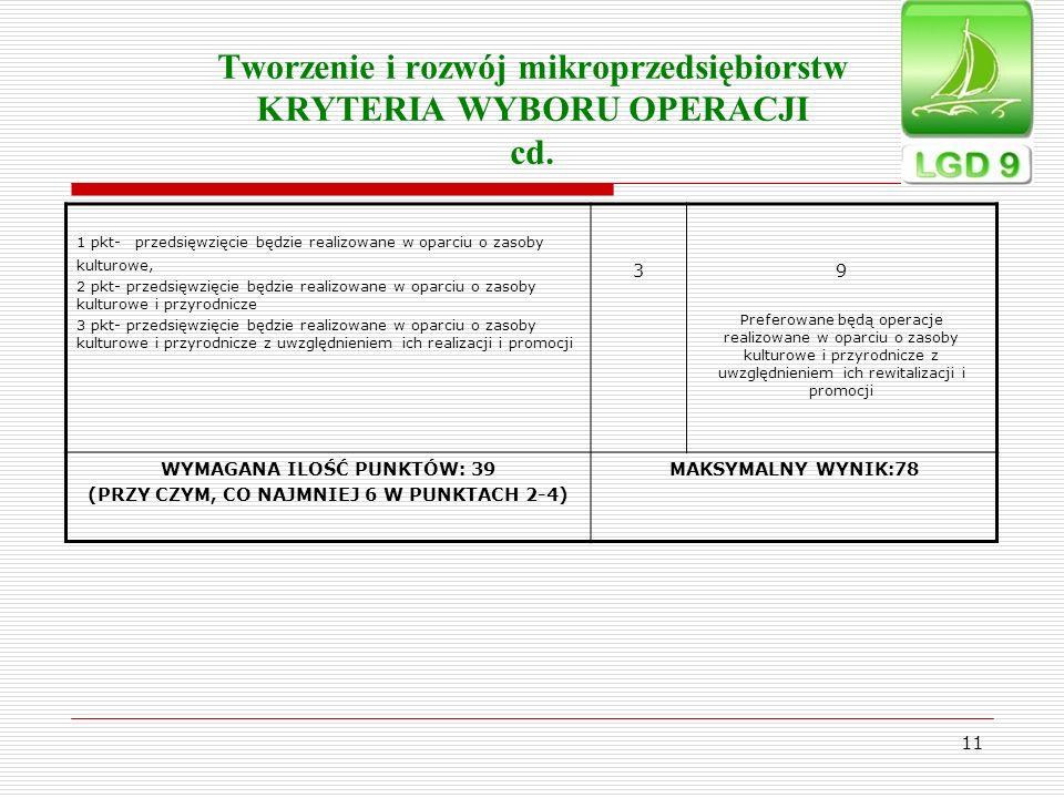 11 Tworzenie i rozwój mikroprzedsiębiorstw KRYTERIA WYBORU OPERACJI cd. 1 pkt- przedsięwzięcie będzie realizowane w oparciu o zasoby kulturowe, 2 pkt-