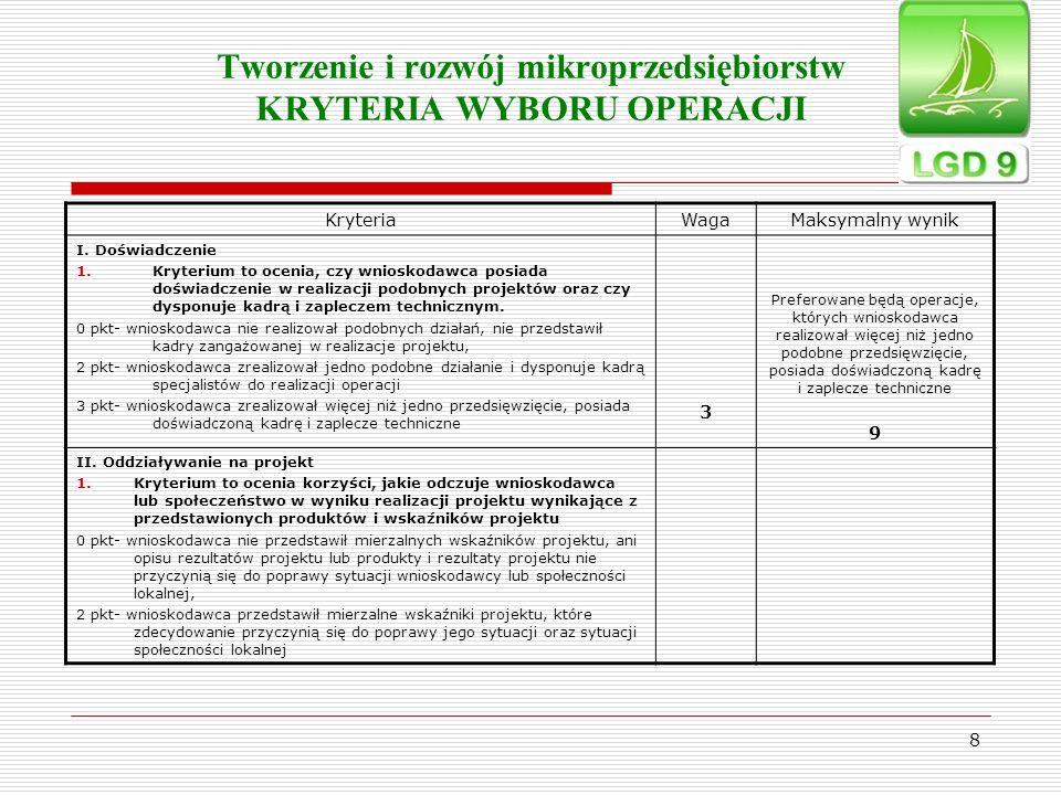 8 Tworzenie i rozwój mikroprzedsiębiorstw KRYTERIA WYBORU OPERACJI KryteriaWagaMaksymalny wynik I. Doświadczenie 1.Kryterium to ocenia, czy wnioskodaw