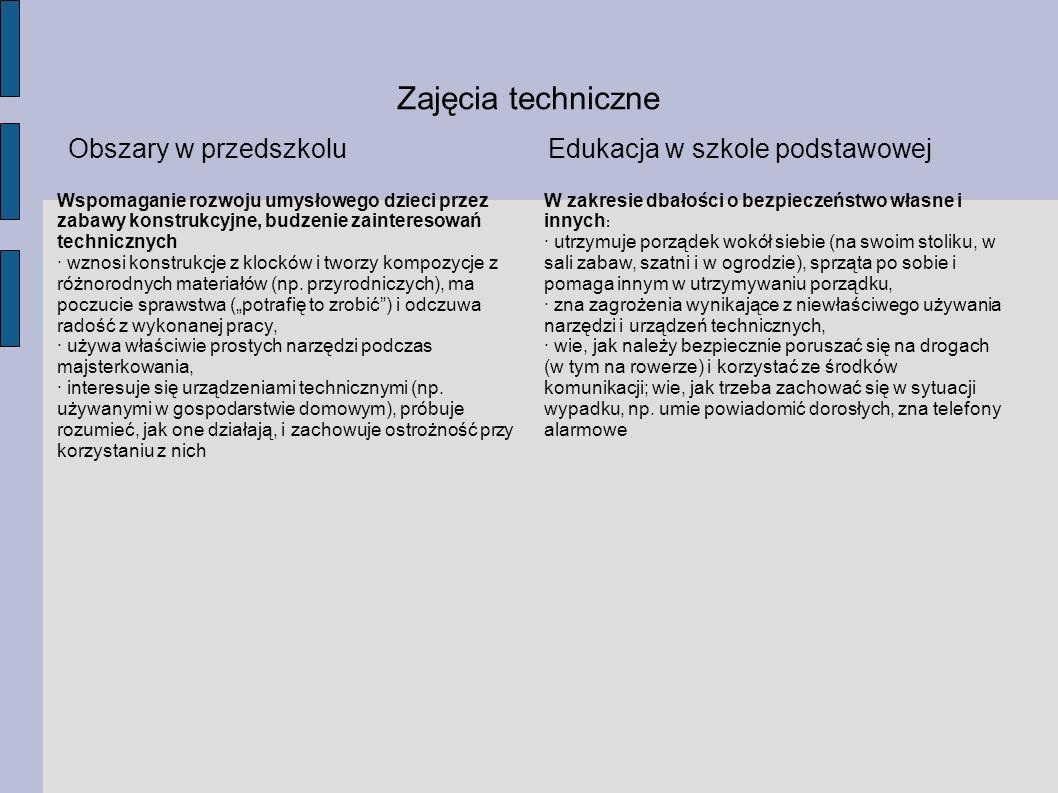 Zajęcia techniczne Obszary w przedszkoluEdukacja w szkole podstawowej W zakresie dbałości o bezpieczeństwo własne i innych : · utrzymuje porządek wokó