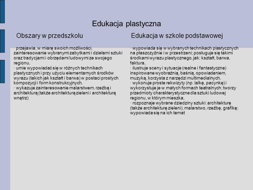 Edukacja plastyczna Obszary w przedszkoluEdukacja w szkole podstawowej · wypowiada się w wybranych technikach plastycznych na płaszczyźnie i w przestr