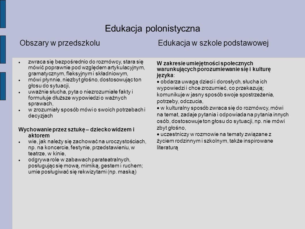 Edukacja polonistyczna Obszary w przedszkoluEdukacja w szkole podstawowej zwraca się bezpośrednio do rozmówcy, stara się mówić poprawnie pod względem