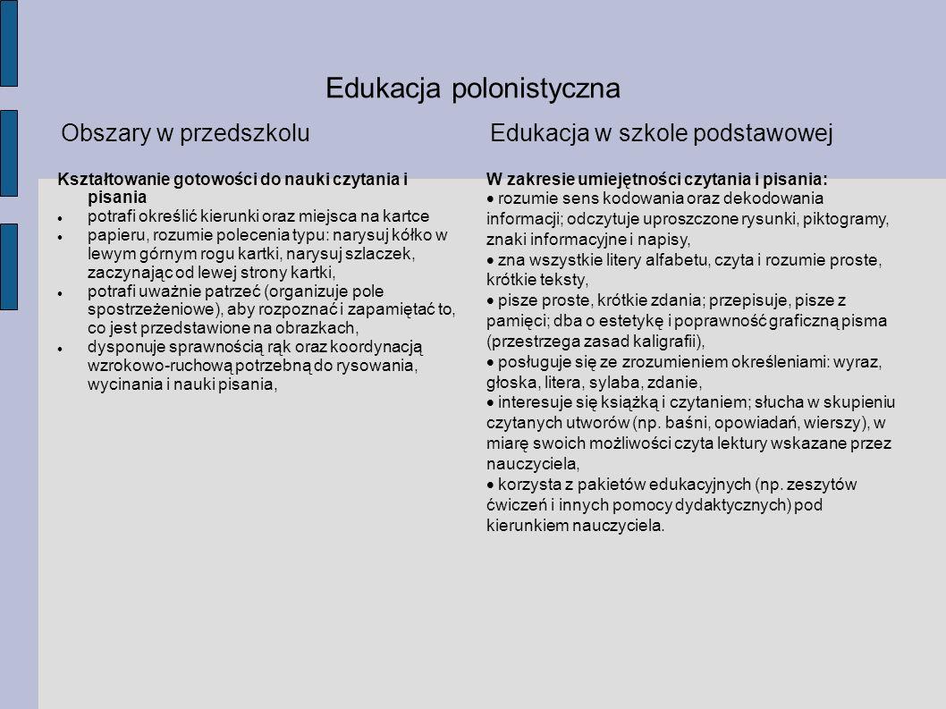 Edukacja polonistyczna Obszary w przedszkoluEdukacja w szkole podstawowej Kształtowanie gotowości do nauki czytania i pisania potrafi określić kierunk
