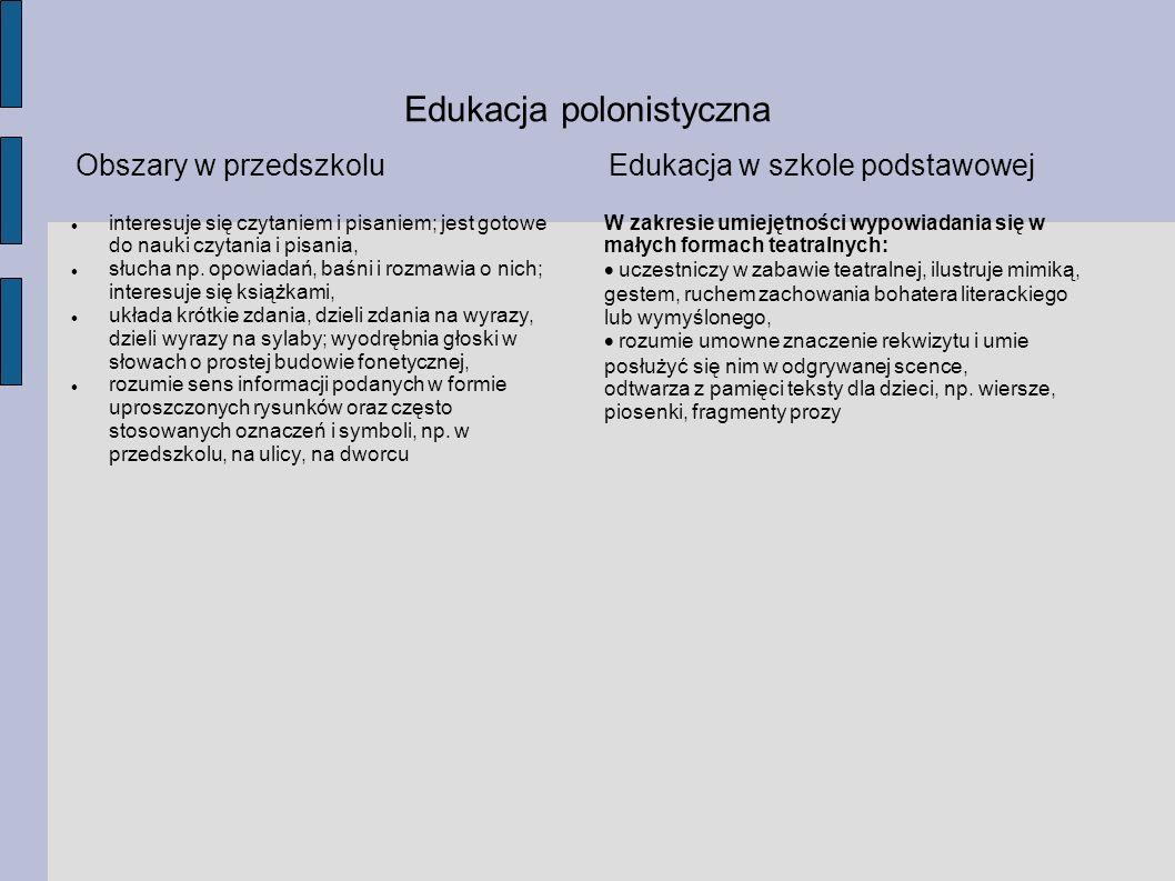 Edukacja polonistyczna Obszary w przedszkoluEdukacja w szkole podstawowej interesuje się czytaniem i pisaniem; jest gotowe do nauki czytania i pisania