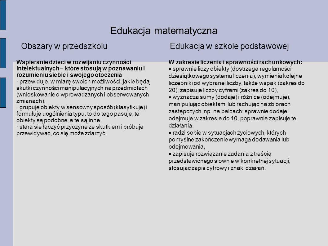 Edukacja matematyczna Obszary w przedszkoluEdukacja w szkole podstawowej Wspieranie dzieci w rozwijaniu czynności intelektualnych – które stosują w po
