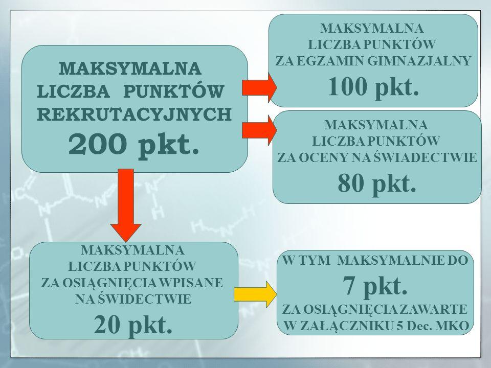 Przeliczanie ocen z języka polskiego i trzech wybranych zajęć edukacyjnych na punkty rekrutacyjne: celujący – 20 pkt.