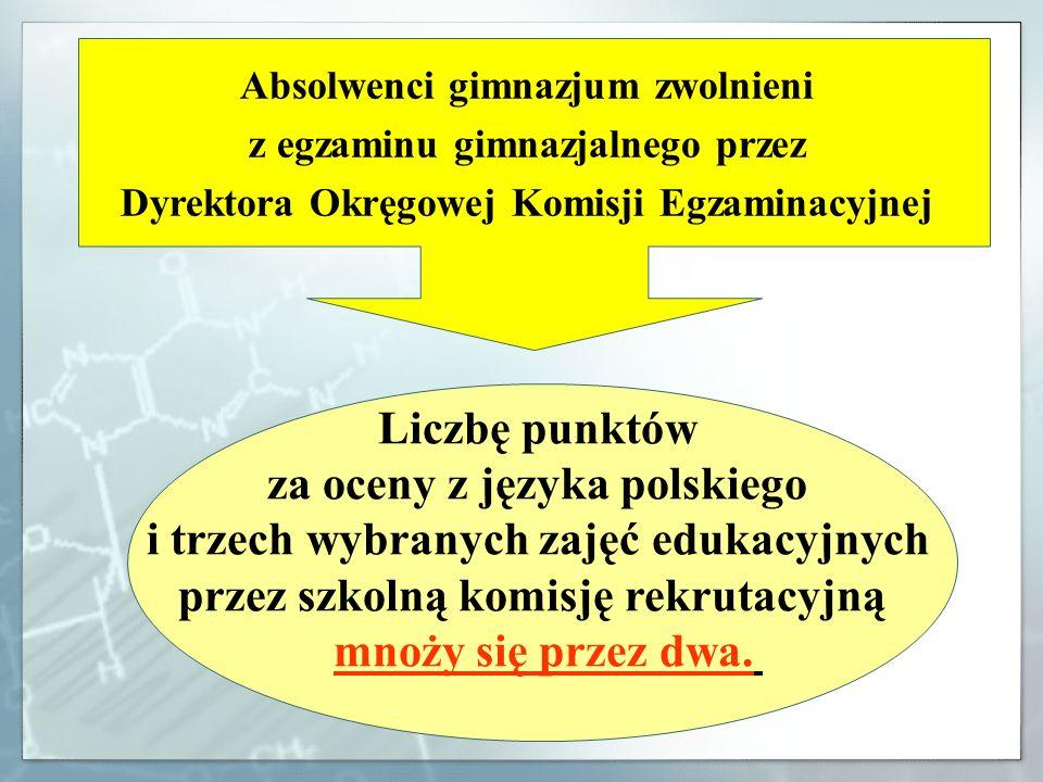 Za inne osiągnięcia ucznia wymienione w świadectwie ukończenia gimnazjum kandydat może uzyskać co najwyżej 20 pkt przy czym: za ukończenie gimnazjum z wyróżnieniem - 5 pkt.
