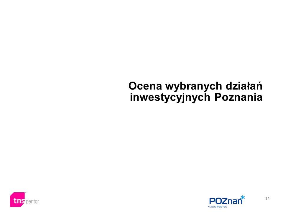 12 Ocena wybranych działań inwestycyjnych Poznania