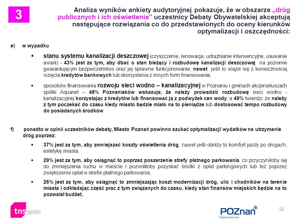 22 Analiza wyników ankiety audytoryjnej pokazuje, że w obszarze dróg publicznych i ich oświetlenia uczestnicy Debaty Obywatelskiej akceptują następujące rozwiązania co do przedstawionych do oceny kierunków optymalizacji i oszczędności: e) w wypadku stanu systemu kanalizacji deszczowej (czyszczenie, renowacja, udrażnianie interwencyjne, usuwanie awarii) - 43% jest za tym, aby dbać o stan bieżący i rozbudowę kanalizacji deszczowej na poziomie gwarantującym bezpieczeństwo oraz jej sprawne funkcjonowanie, nawet jeśli to wiąże się z koniecznością wzięcia kredytów bankowych lub skorzystania z innych form finansowania, sposobów finansowania rozwoju sieci wodno – kanalizacyjnej w Poznaniu i gminach akcjonariuszach spółki Aquanet – 48% Poznaniaków wskazuje, że należy prowadzić rozbudowę sieci wodno - kanalizacyjnej korzystając z kredytów lub finansować ją z podwyżek cen wody, a 49% twierdzi, że należy z tym poczekać do czasu kiedy miasto będzie miało na to pieniądze lub dostosować tempo rozbudowy do posiadanych środków f) ponadto w opinii uczestników debaty, Miasto Poznań powinno szukać optymalizacji wydatków na utrzymanie dróg poprzez: 37% jest za tym, aby zmniejszać koszty oświetlenia dróg, nawet jeśli obniży to komfort jazdy po drogach, estetykę miasta, 29% jest za tym, aby osiągnąć to poprzez poszerzenie strefy płatnego parkowania, co przyczyniłoby się do zmniejszenia ruchu w mieście i pozwoliłoby pozyskać środki z opłat parkingowych lub też poprzez zwiększenie opłat w strefie płatnego parkowania, 26% jest za tym, aby osiągnąć to zmniejszając koszt modernizacji dróg, ulic i chodników na terenie miasta i odkładając część prac z tym związanych do czasu, kiedy stan finansów miejskich będzie na to pozwalał budżet.