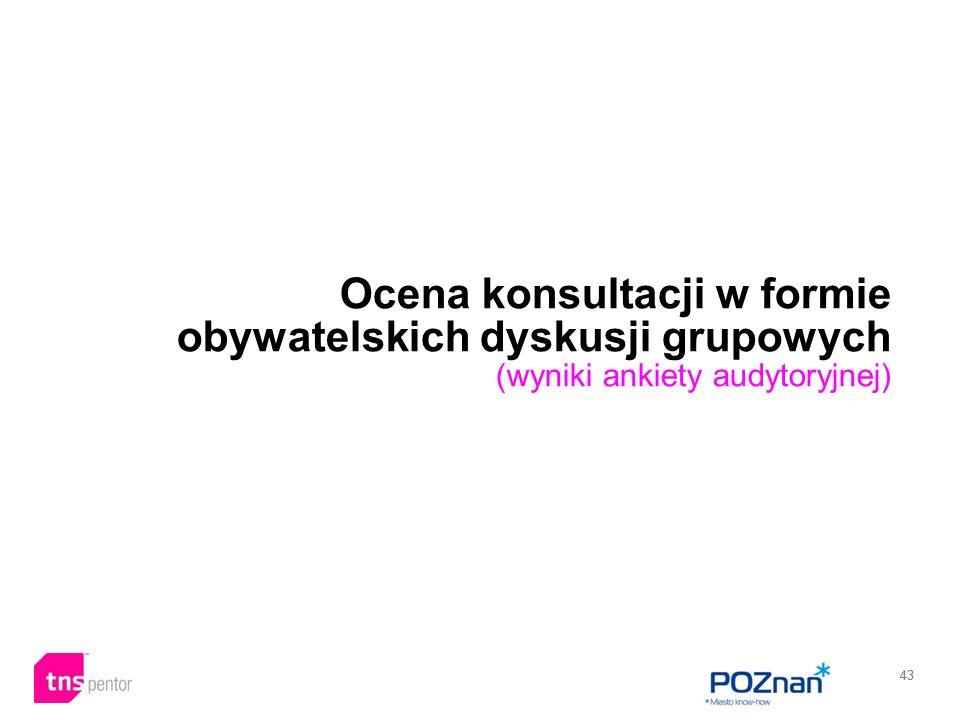 43 Ocena konsultacji w formie obywatelskich dyskusji grupowych (wyniki ankiety audytoryjnej)