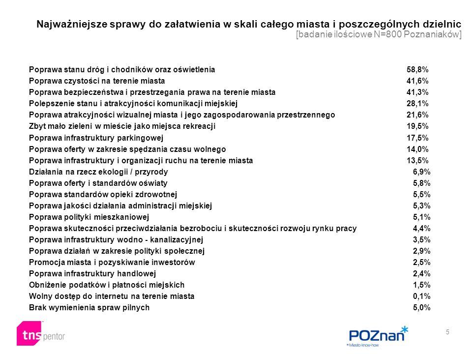 66 W jakich obszarach szukać oszczędności, a w jakich ich nie szukać konstruując budżet miasta Poznania na rok 2012?